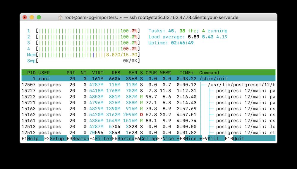 CPU saturation